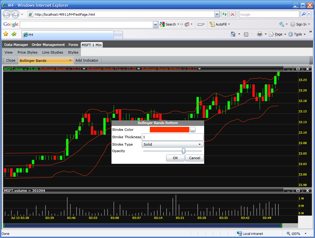 Open source stock trading software