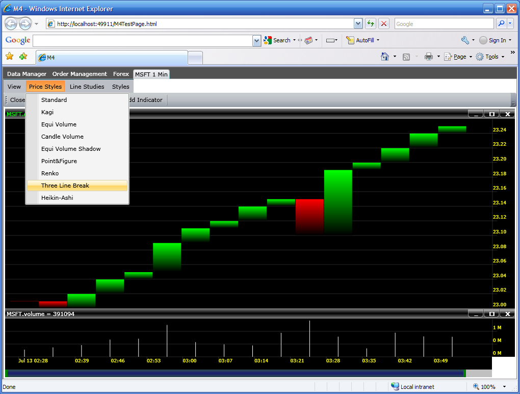 Interactive brokers ninjatrader demo