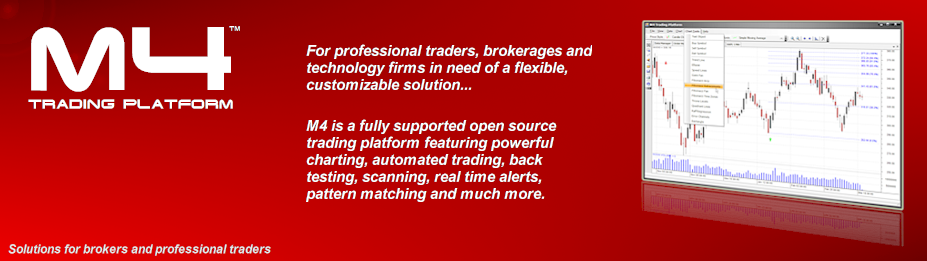 M4 Trading Platform - Real-Time Charting, Quotes, Automated